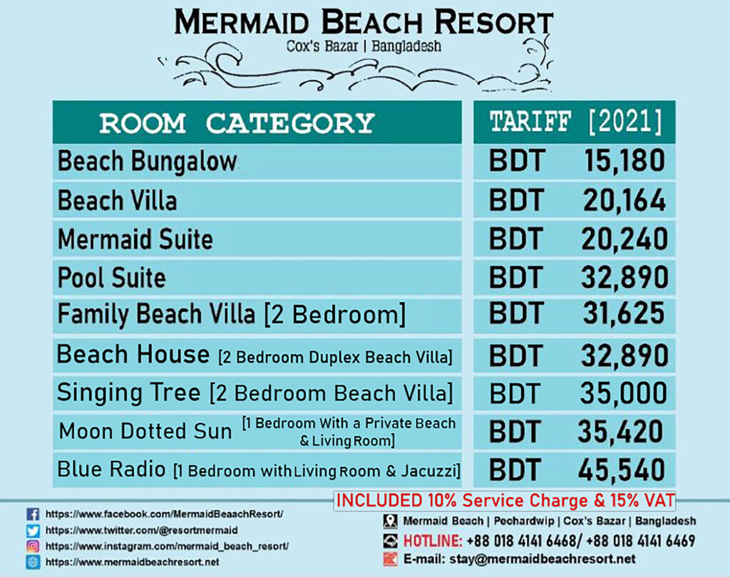 Room Tariff-Recovered